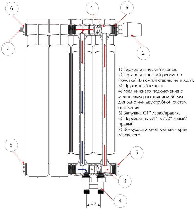 Инструкция По Установки Батареи Отопления